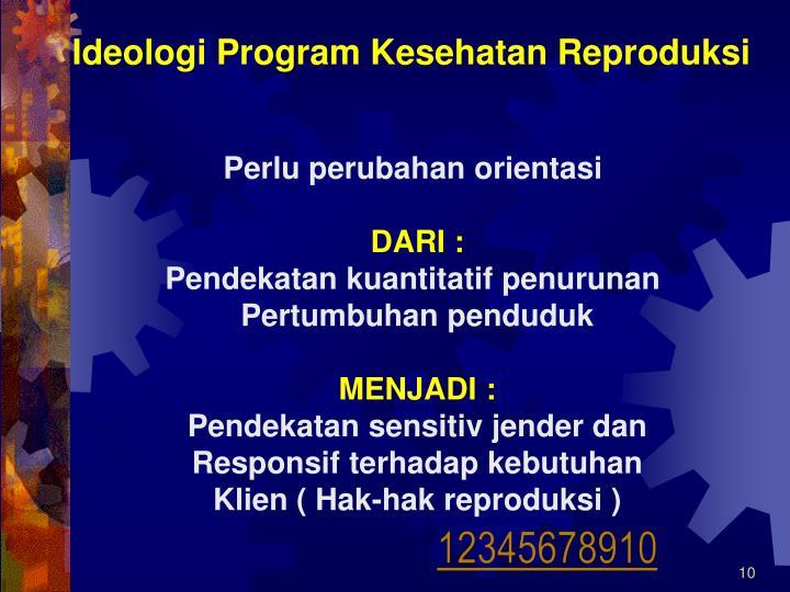 Ideologi Program Kesehatan Reproduksi
