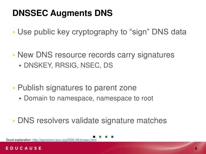 DNSSEC Augments DNS