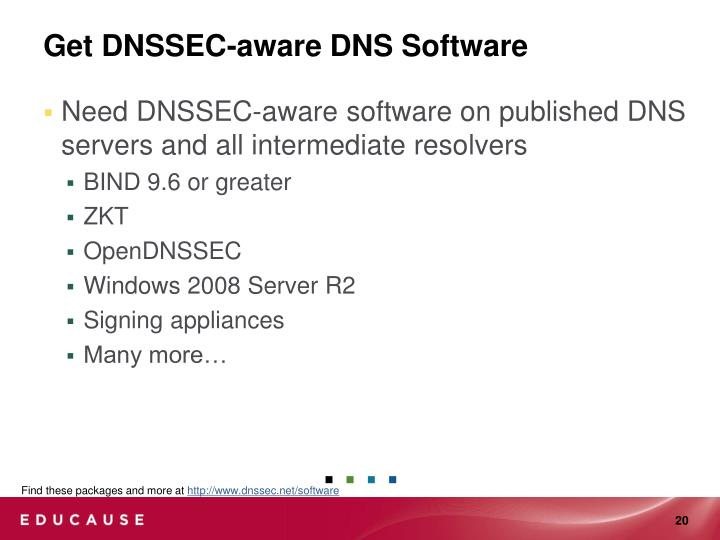 Get DNSSEC-aware DNS Software
