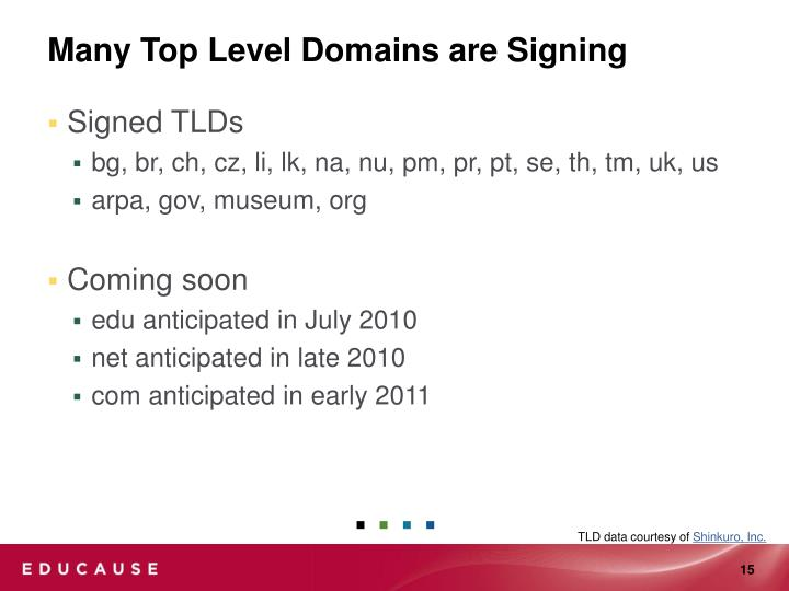 Many Top Level Domains are Signing