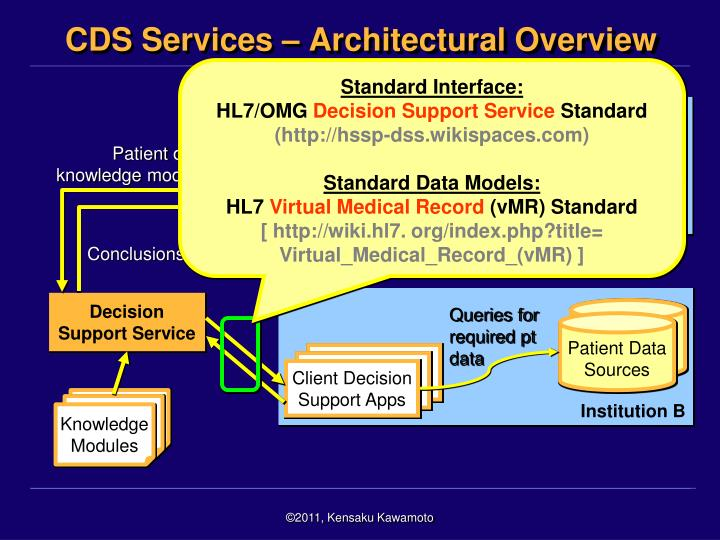 CDS Services – Architectural Overview
