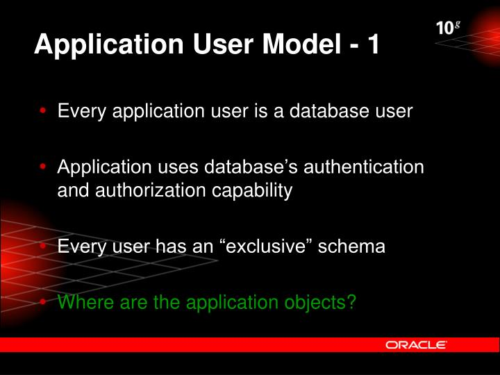 Application User Model - 1