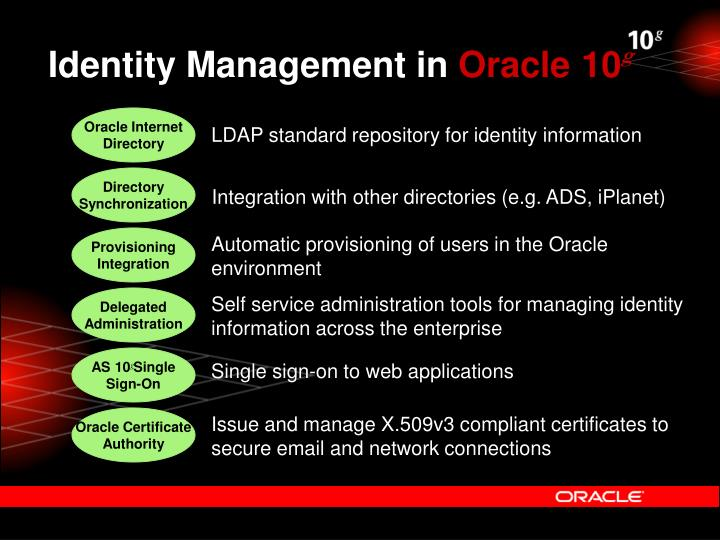 Identity Management in