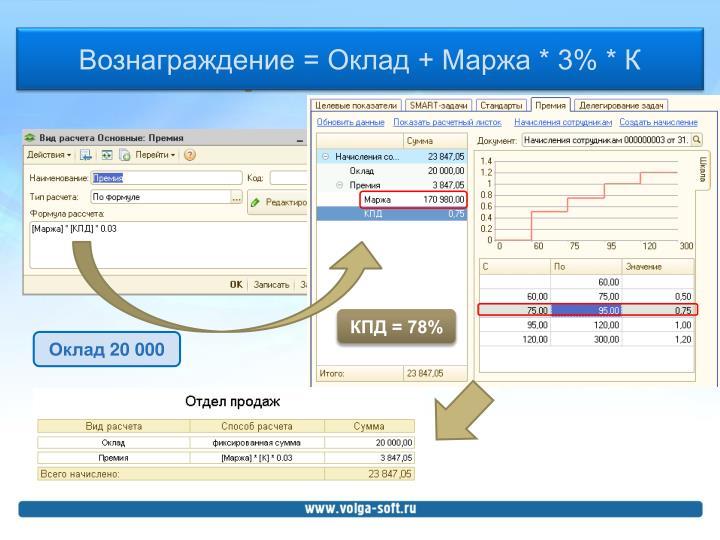 Вознаграждение = Оклад + Маржа * 3% * К