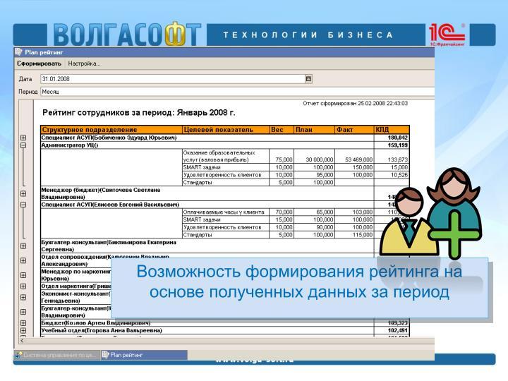 Возможность формирования рейтинга на основе полученных данных за период