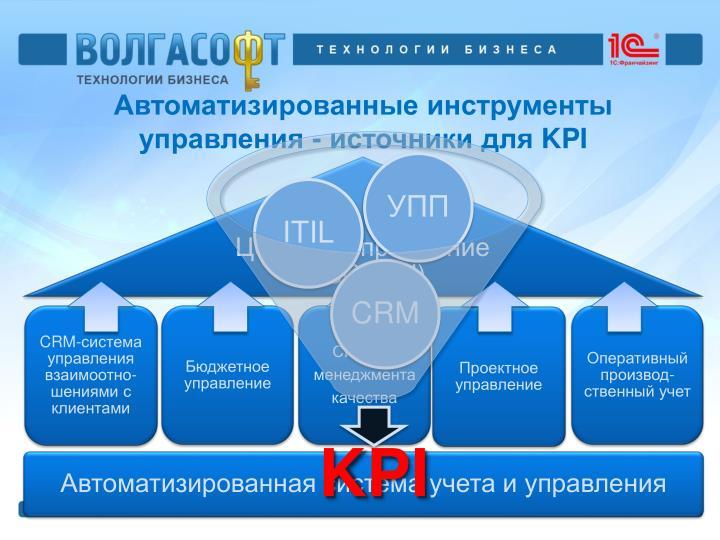 Автоматизированные инструменты управления - источники для