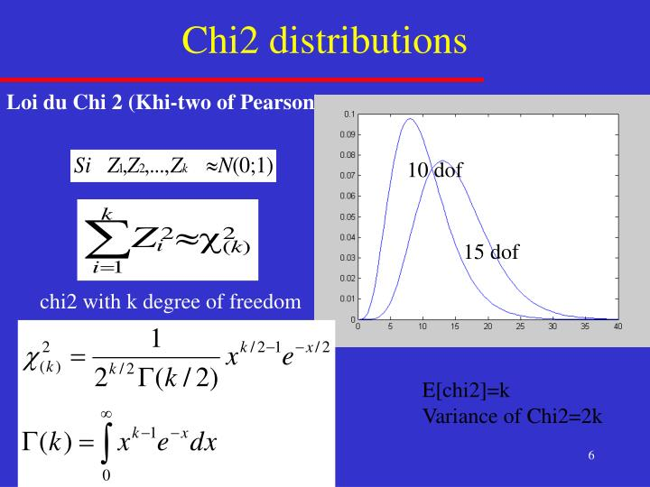 Chi2 distributions