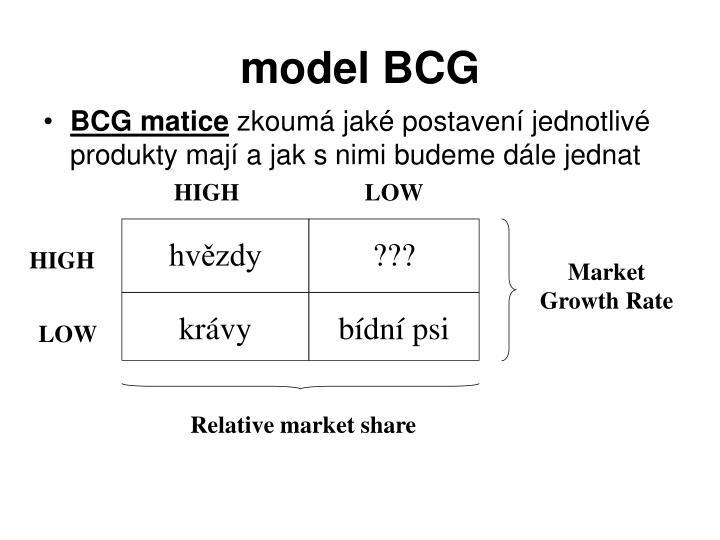 model BCG