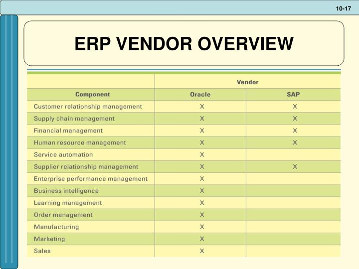 ERP VENDOR OVERVIEW