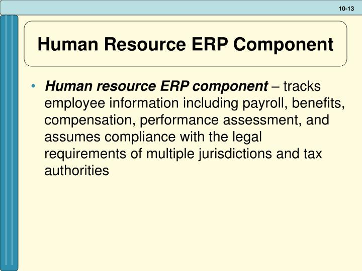 Human Resource ERP Component