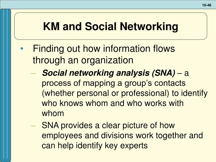 KM and Social Networking