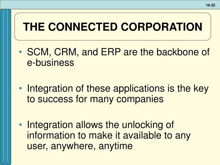 THE CONNECTED CORPORATION