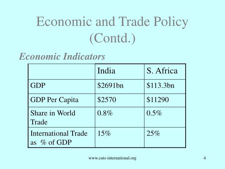 Economic and Trade Policy (Contd.)