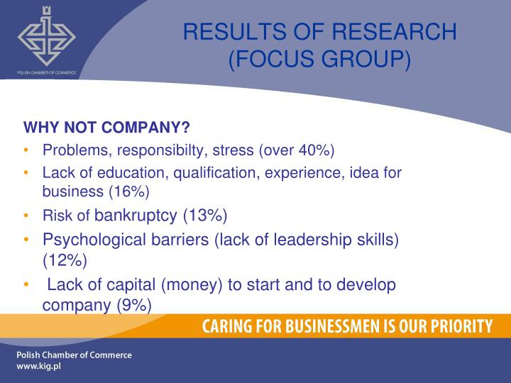 RESULTS OF RESEARCH (FOCUS GROUP)