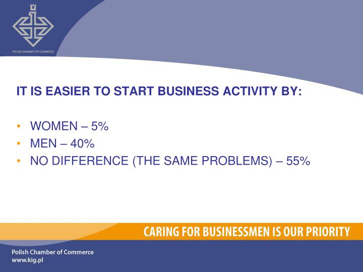 IT IS EASIER TO START BUSINESS ACTIVITY BY: