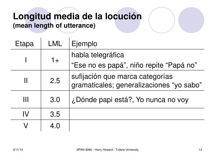 Longitud media de la locución