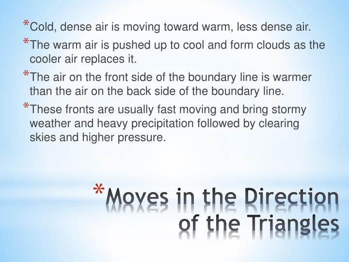 Cold, dense air is moving toward warm, less dense air.