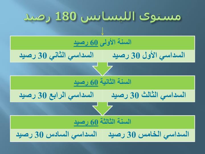 مستوى الليسانس 180 رصيد