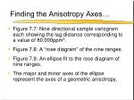 finding the anisotropy axes1