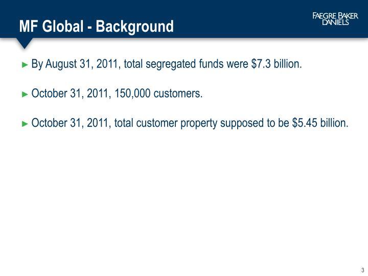 MF Global - Background