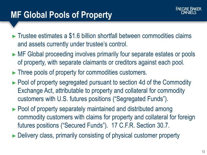 MF Global Pools of Property