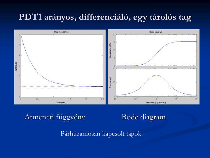PDT1 arányos, differenciáló, egy tárolós tag