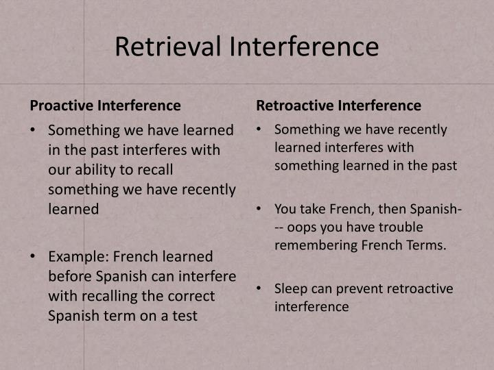 Retrieval Interference
