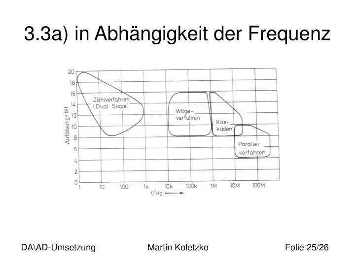 3.3a) in Abhängigkeit der Frequenz