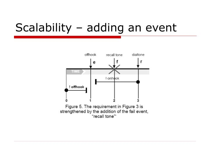 Scalability – adding an event
