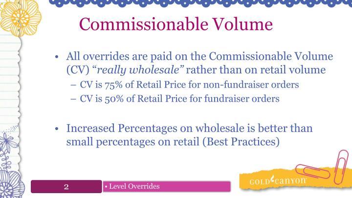 Commissionable Volume
