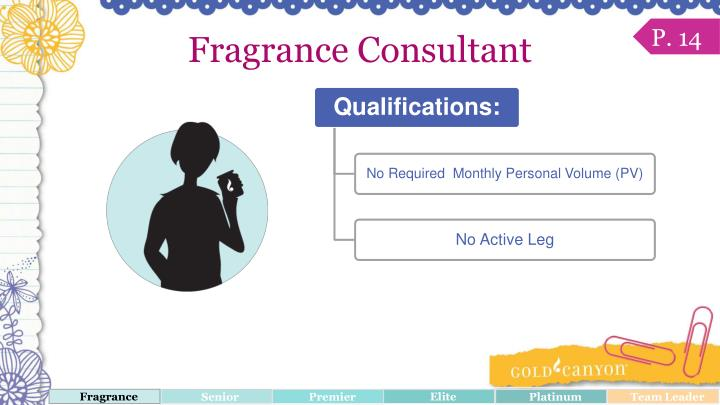 Fragrance Consultant