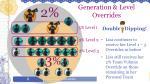 generation level overrides