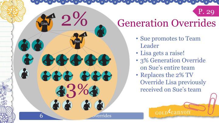 Generation Overrides