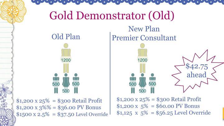 Gold Demonstrator (Old)