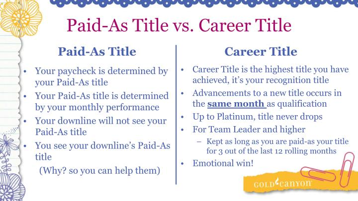 Paid-As Title vs. Career Title