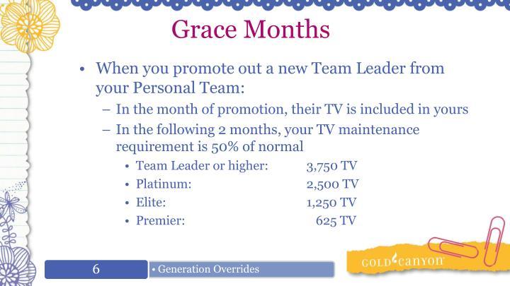 Grace Months