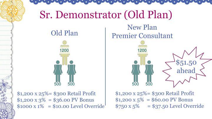 Sr. Demonstrator (Old Plan)