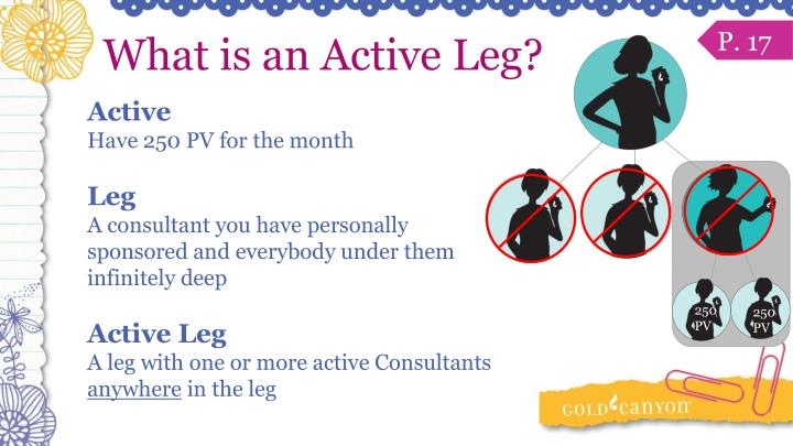 What is an Active Leg?