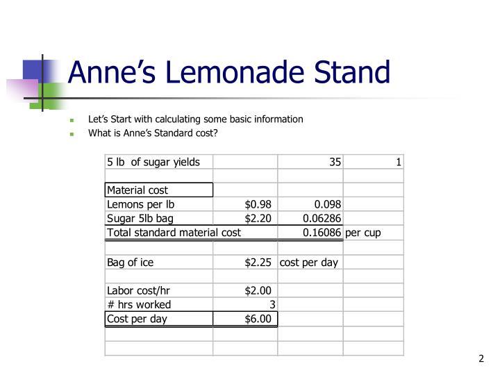 Anne's Lemonade Stand
