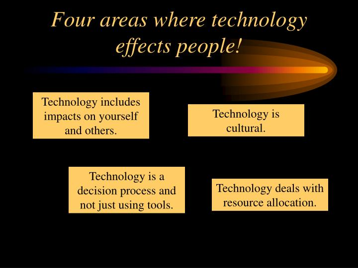 Four areas where technology effects people!