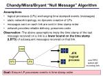 chandy misra bryant null message algorithm