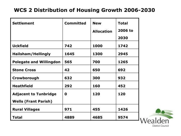 WCS 2 Distribution of Housing Growth 2006-2030
