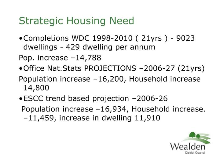 Strategic Housing Need