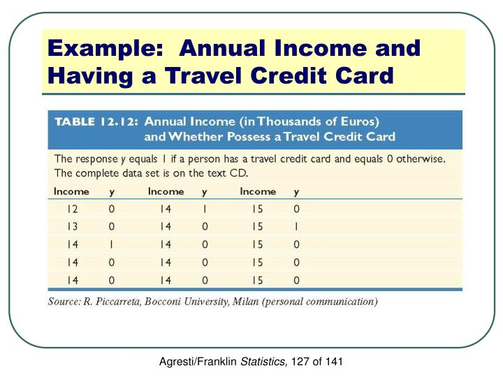 Example:  Annual Income and Having a Travel Credit Card