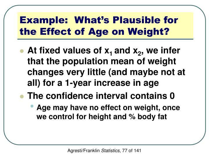 Example:  What's Plausible for the Effect of Age on Weight?