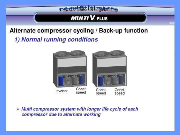 Alternate compressor cycling / Back-up function