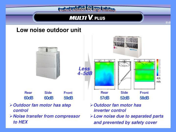 Low noise outdoor unit