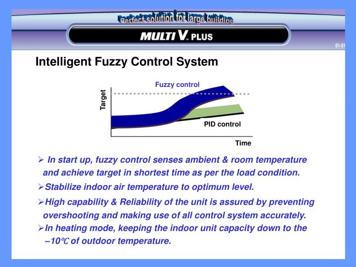 Intelligent Fuzzy Control System