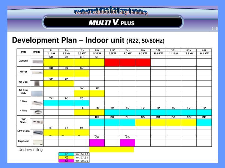 Development Plan – Indoor unit