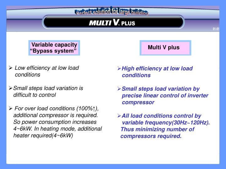 Variable capacity